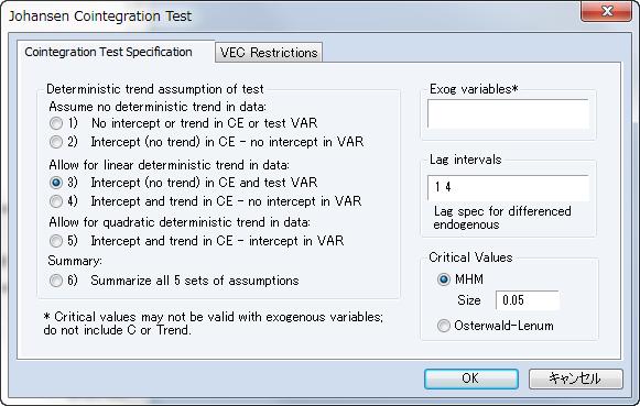 EViews VAR/VECモデル | ライト...