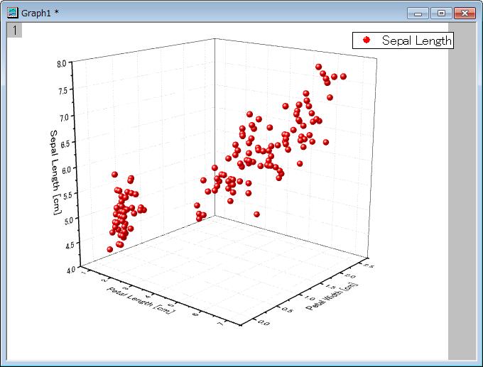 技術情報 Vol 19 Originの基本操作 第3回 3dグラフの作成とエクスポート データ分析 グラフ作成 Origin ライトストーン