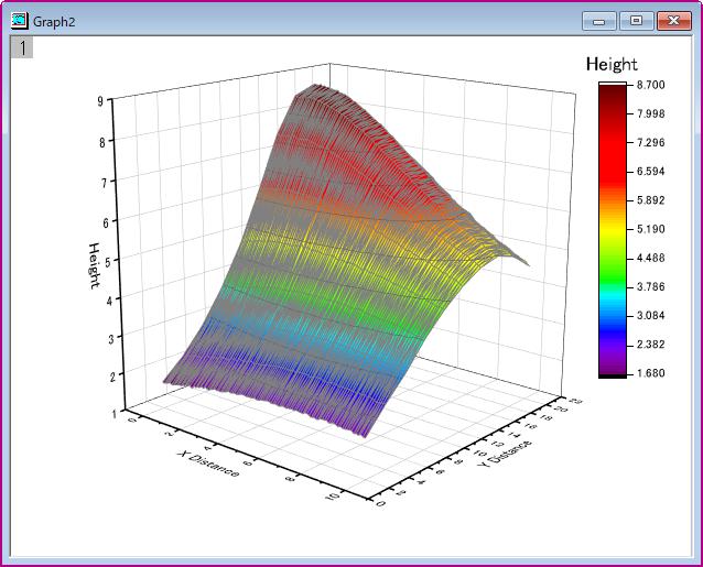 技術情報 Vol 25 Xyzデータからカスタム境界付の3次元グラフ作成 データ分析 グラフ作成 Origin ライトストーン
